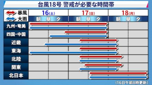 typhoon-18th-2017-2