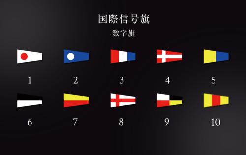 international-oceanic-signal-flag