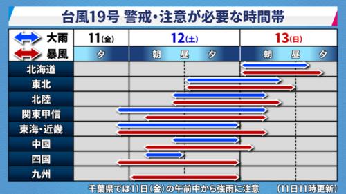 typhoon-19th-2019-2